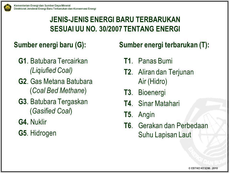 JENIS-JENIS ENERGI BARU TERBARUKAN SESUAI UU NO. 30/2007 TENTANG ENERGI