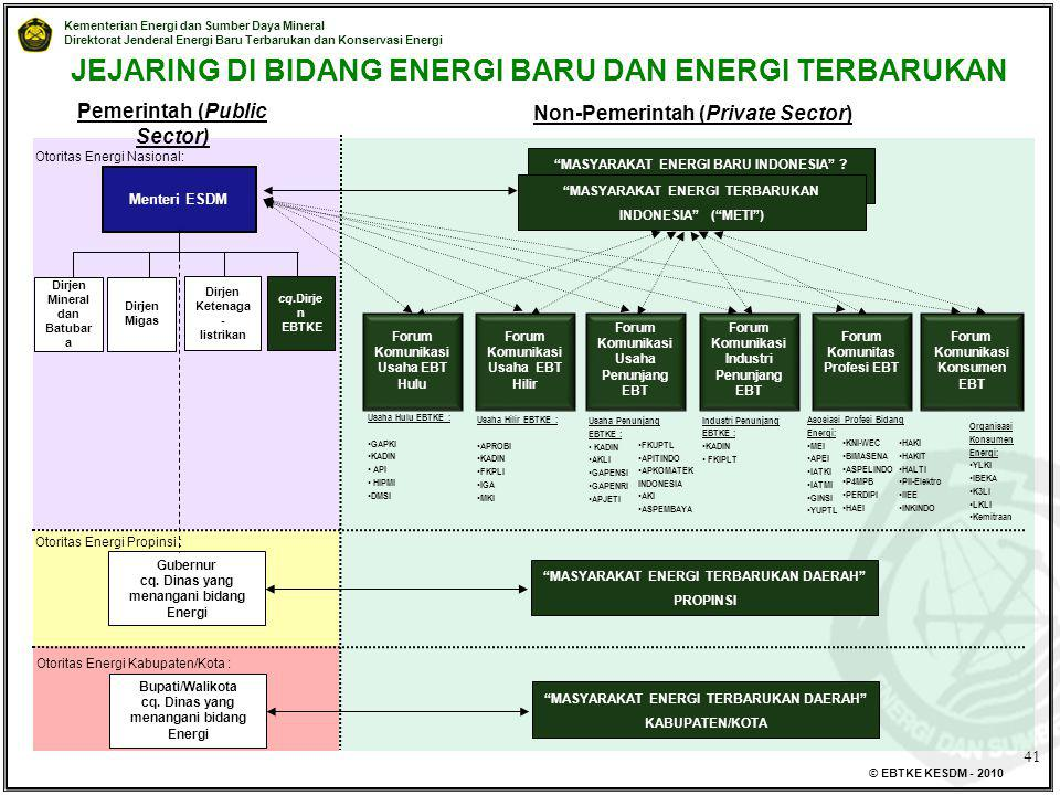 JEJARING DI BIDANG ENERGI BARU DAN ENERGI TERBARUKAN