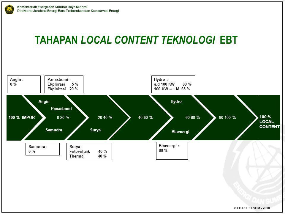 TAHAPAN LOCAL CONTENT TEKNOLOGI EBT