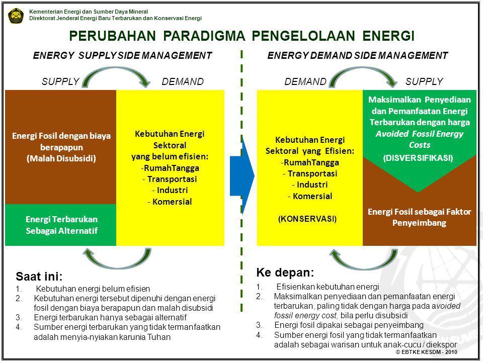 PERUBAHAN PARADIGMA PENGELOLAAN ENERGI
