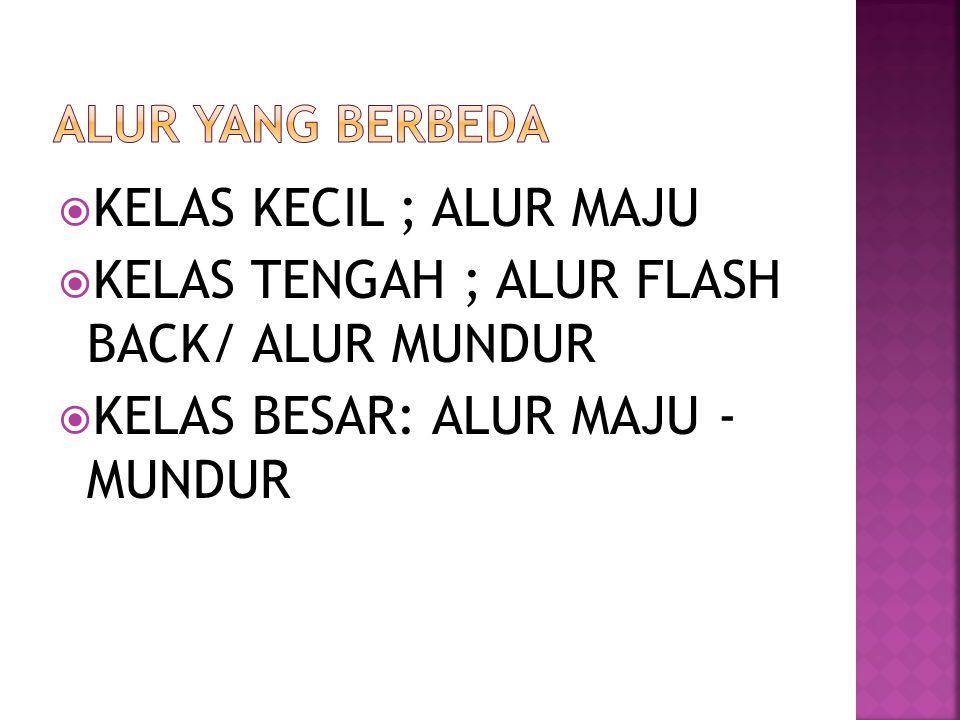 KELAS TENGAH ; ALUR FLASH BACK/ ALUR MUNDUR