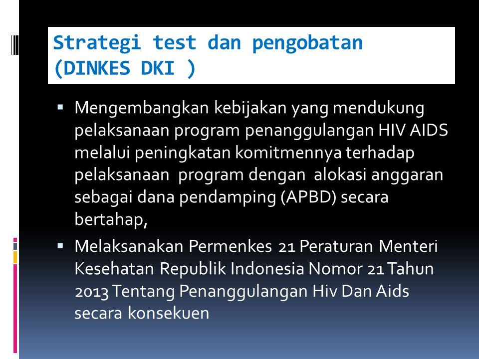 Strategi test dan pengobatan (DINKES DKI )