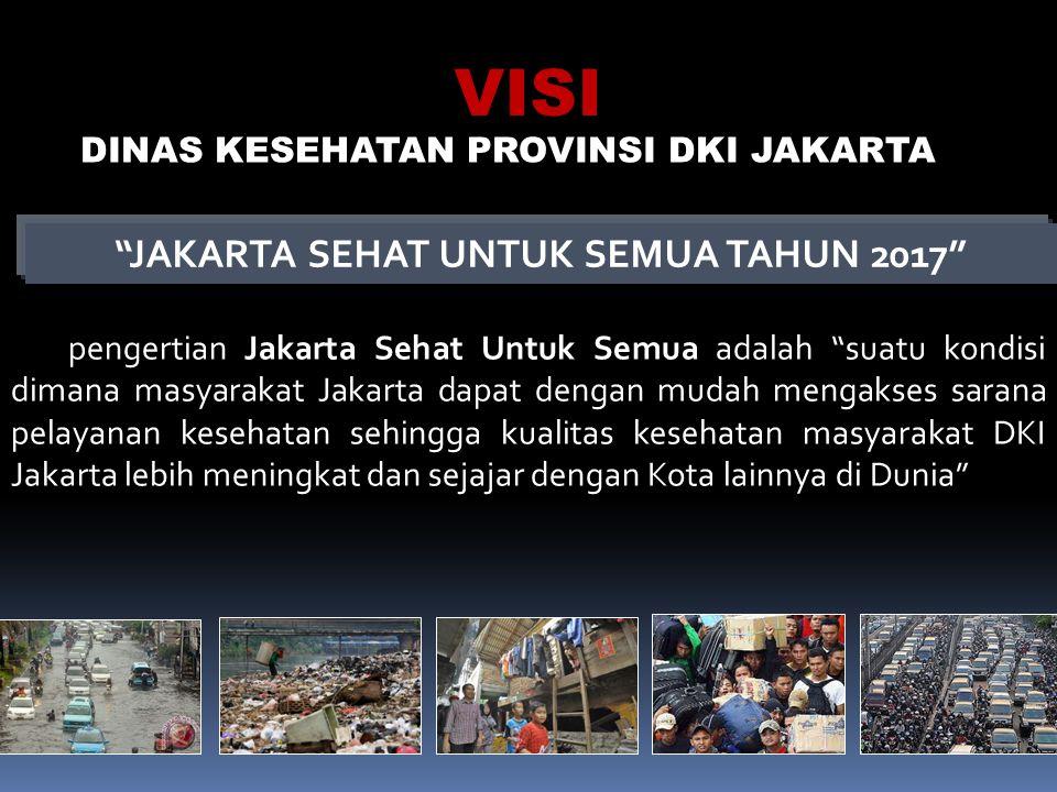 VISI JAKARTA SEHAT UNTUK SEMUA TAHUN 2017