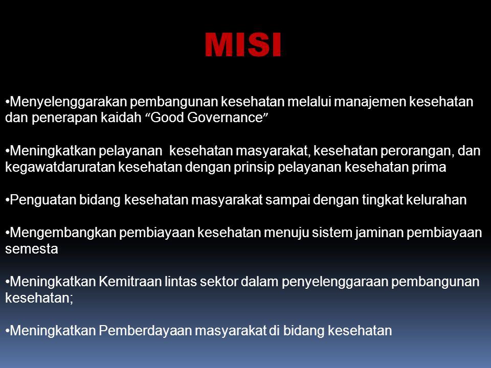 MISI Menyelenggarakan pembangunan kesehatan melalui manajemen kesehatan dan penerapan kaidah Good Governance