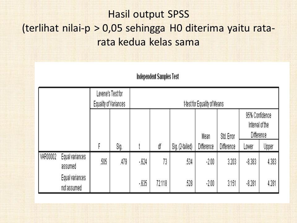 Hasil output SPSS (terlihat nilai-p > 0,05 sehingga H0 diterima yaitu rata-rata kedua kelas sama