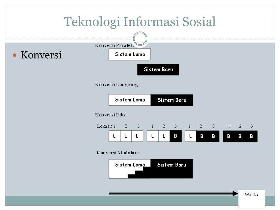 Teknologi Informasi Sosial
