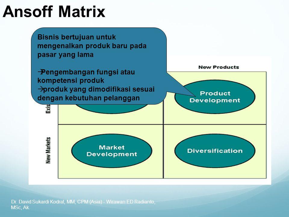 Ansoff Matrix Bisnis bertujuan untuk mengenalkan produk baru pada pasar yang lama. Pengembangan fungsi atau kompetensi produk.