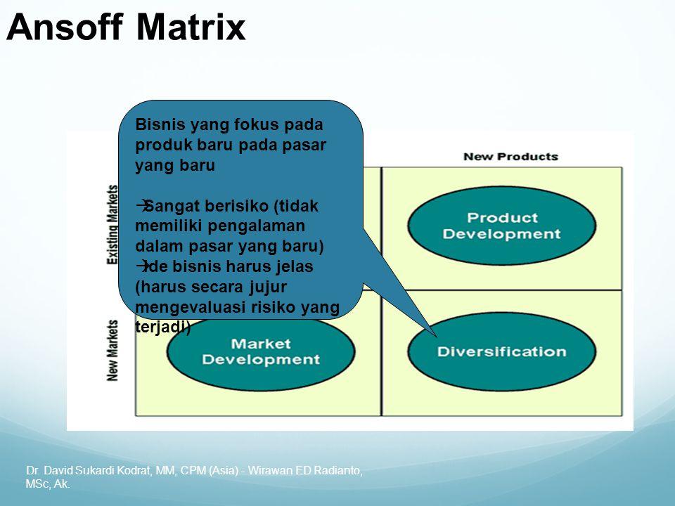 Ansoff Matrix Bisnis yang fokus pada produk baru pada pasar yang baru