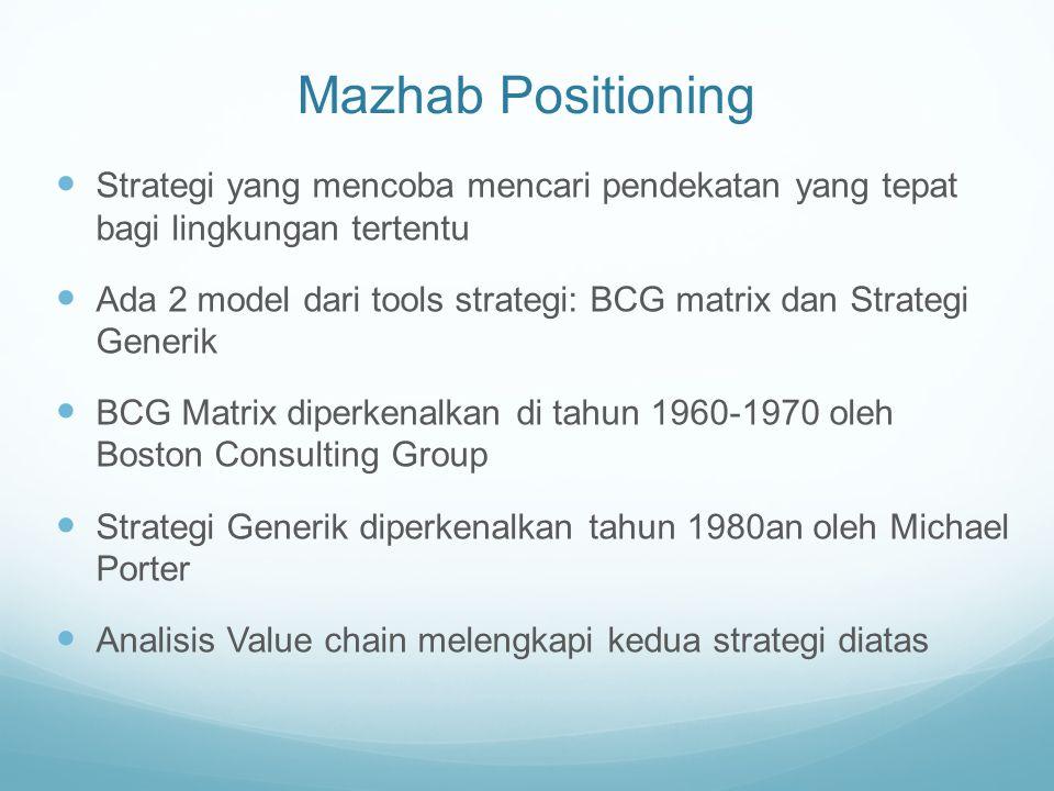 Mazhab Positioning Strategi yang mencoba mencari pendekatan yang tepat bagi lingkungan tertentu.