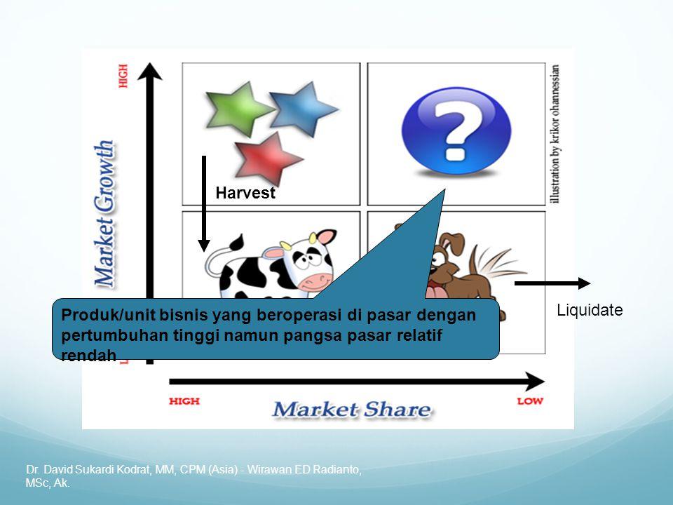 Harvest Produk/unit bisnis yang beroperasi di pasar dengan pertumbuhan tinggi namun pangsa pasar relatif rendah.