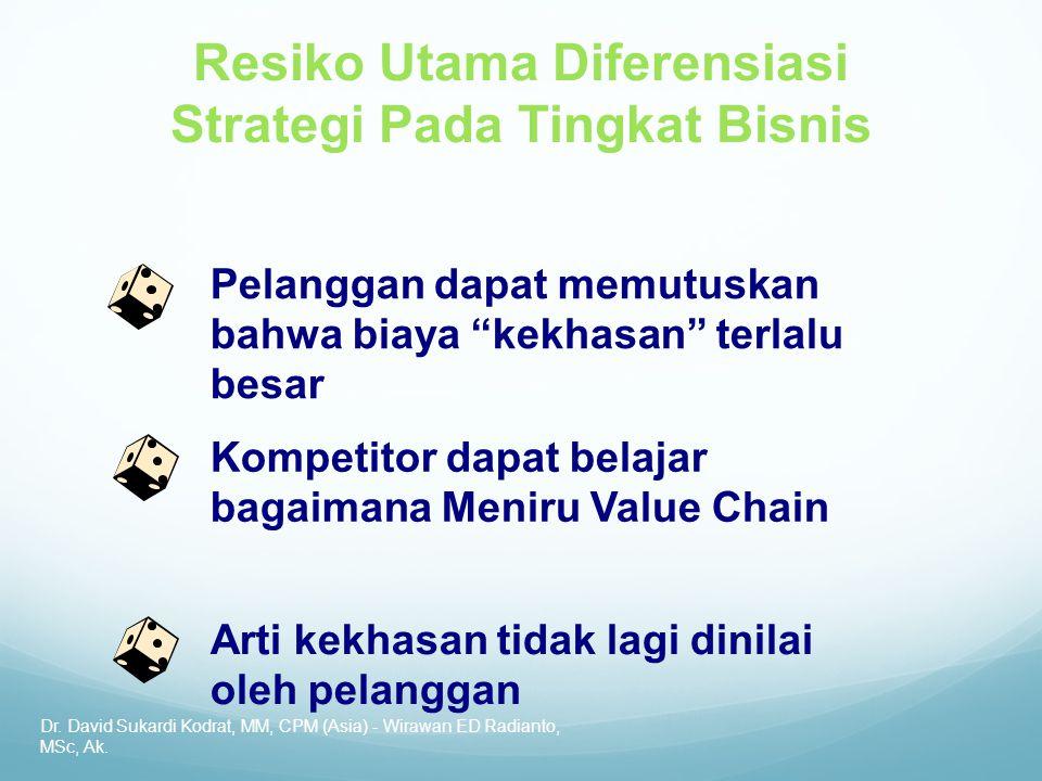 Resiko Utama Diferensiasi Strategi Pada Tingkat Bisnis