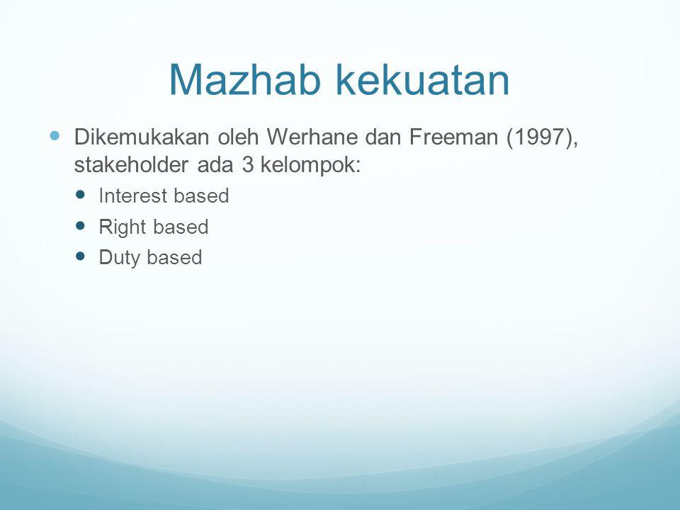 Mazhab kekuatan Dikemukakan oleh Werhane dan Freeman (1997), stakeholder ada 3 kelompok: Interest based.