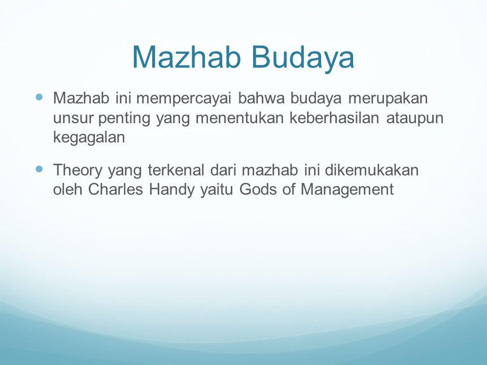 Mazhab Budaya Mazhab ini mempercayai bahwa budaya merupakan unsur penting yang menentukan keberhasilan ataupun kegagalan.