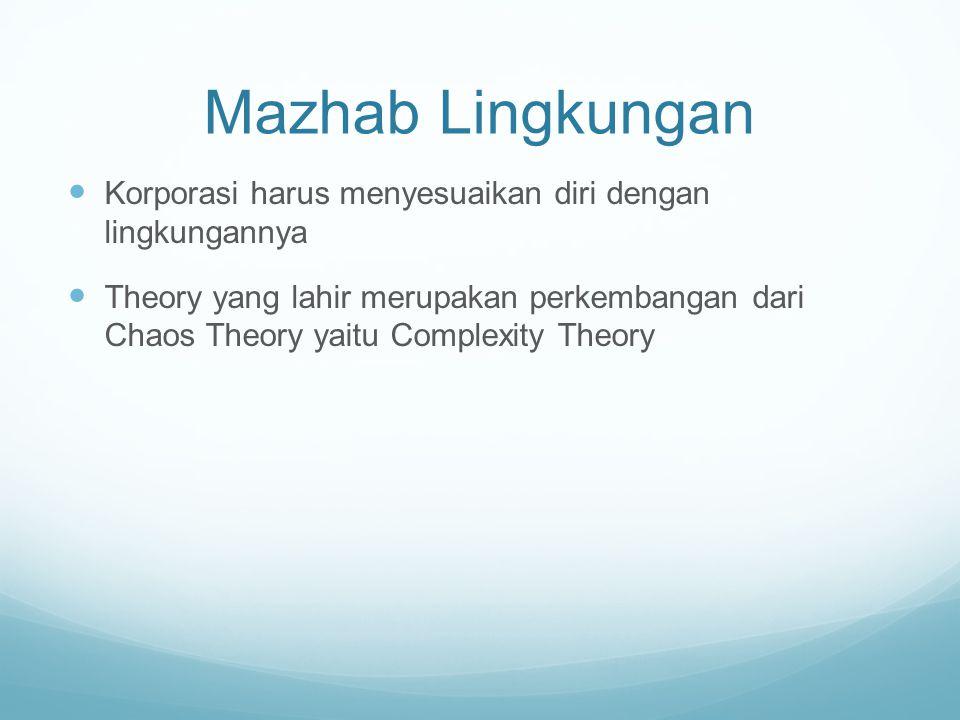 Mazhab Lingkungan Korporasi harus menyesuaikan diri dengan lingkungannya.