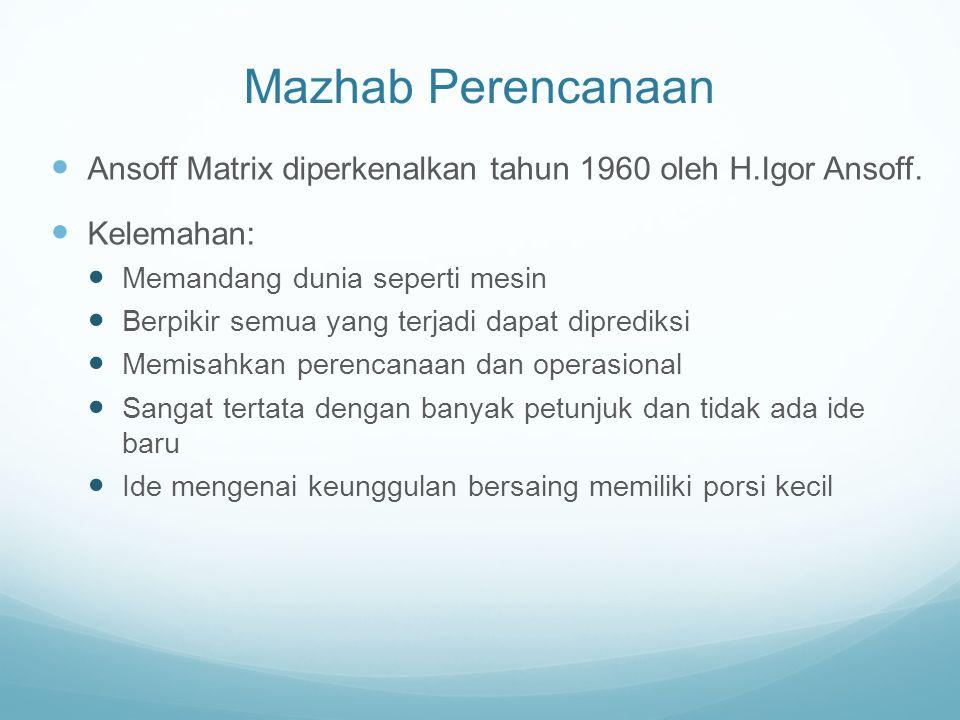 Mazhab Perencanaan Ansoff Matrix diperkenalkan tahun 1960 oleh H.Igor Ansoff. Kelemahan: Memandang dunia seperti mesin.