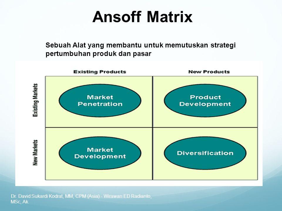 Ansoff Matrix Sebuah Alat yang membantu untuk memutuskan strategi pertumbuhan produk dan pasar.