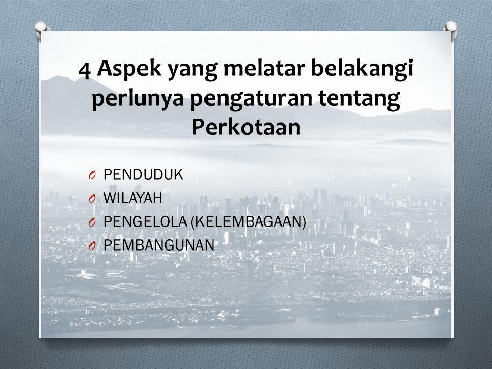 4 Aspek yang melatar belakangi perlunya pengaturan tentang Perkotaan