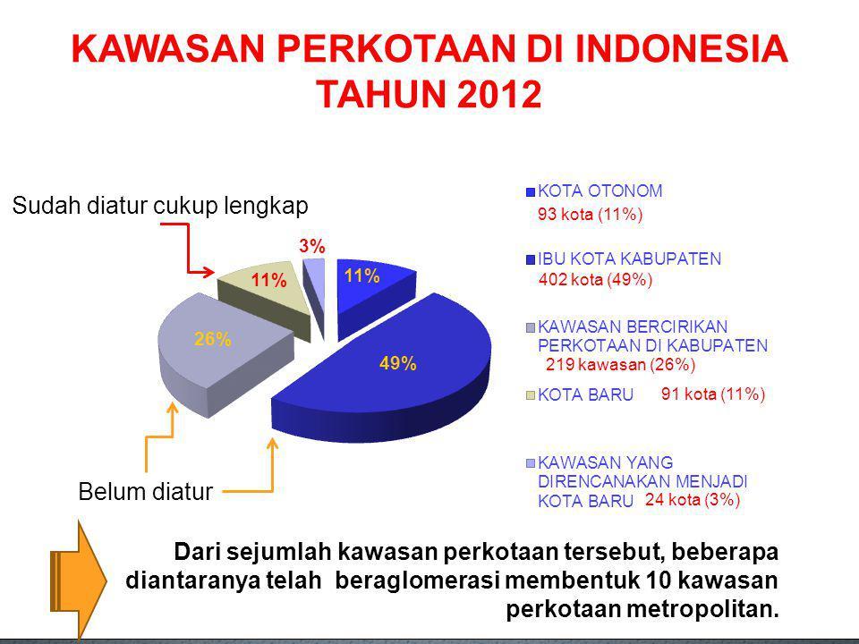 KAWASAN PERKOTAAN DI INDONESIA