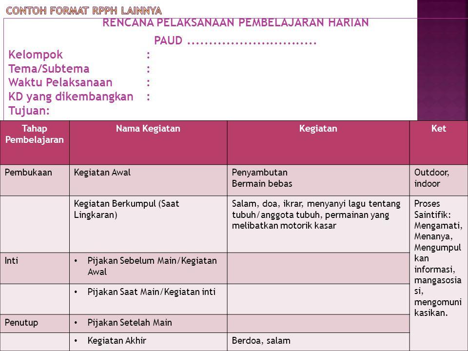 Contoh format RPPH lainnya