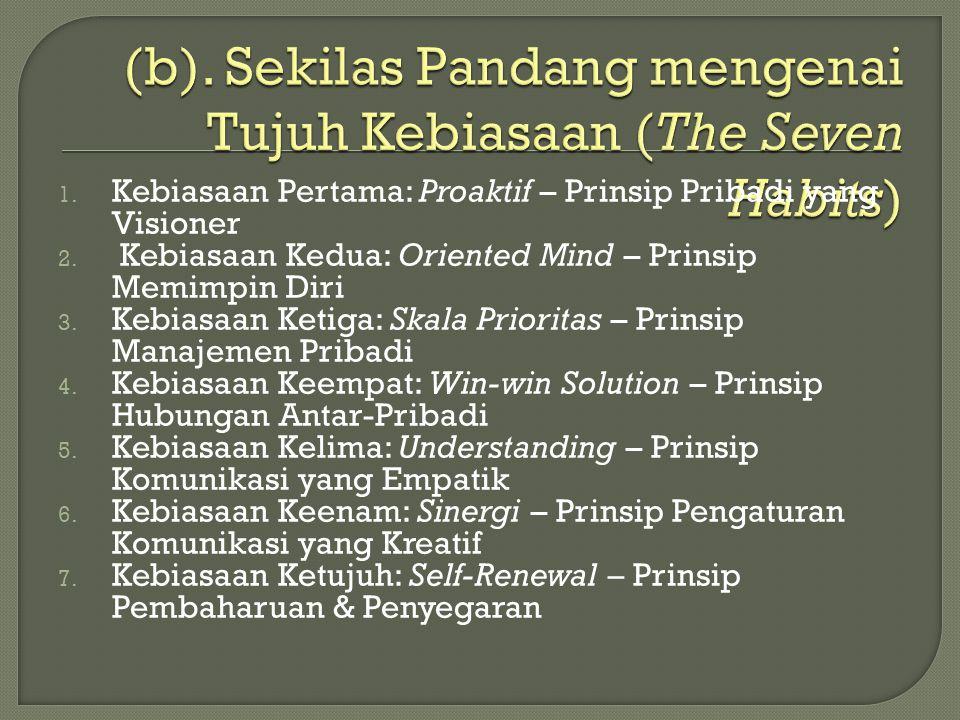 (b). Sekilas Pandang mengenai Tujuh Kebiasaan (The Seven Habits)