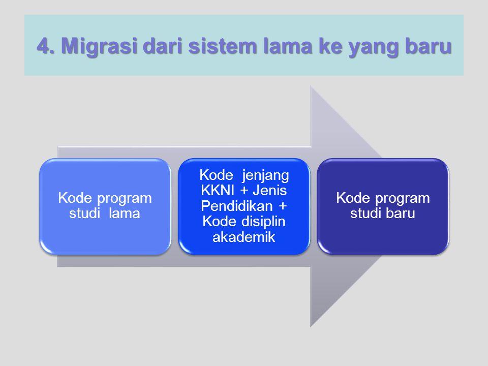 4. Migrasi dari sistem lama ke yang baru