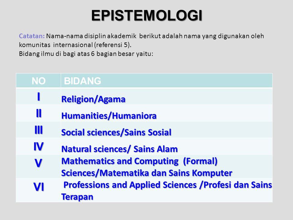 EPISTEMOLOGI I II III IV V VI NO BIDANG Religion/Agama