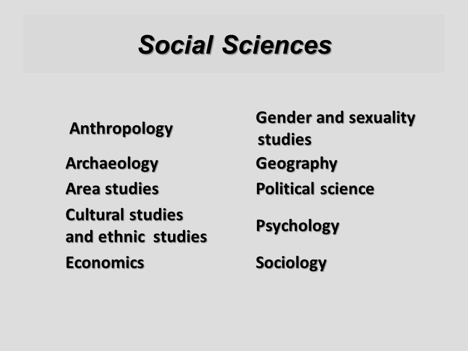 Social Sciences Anthropology Gender and sexuality studies Archaeology