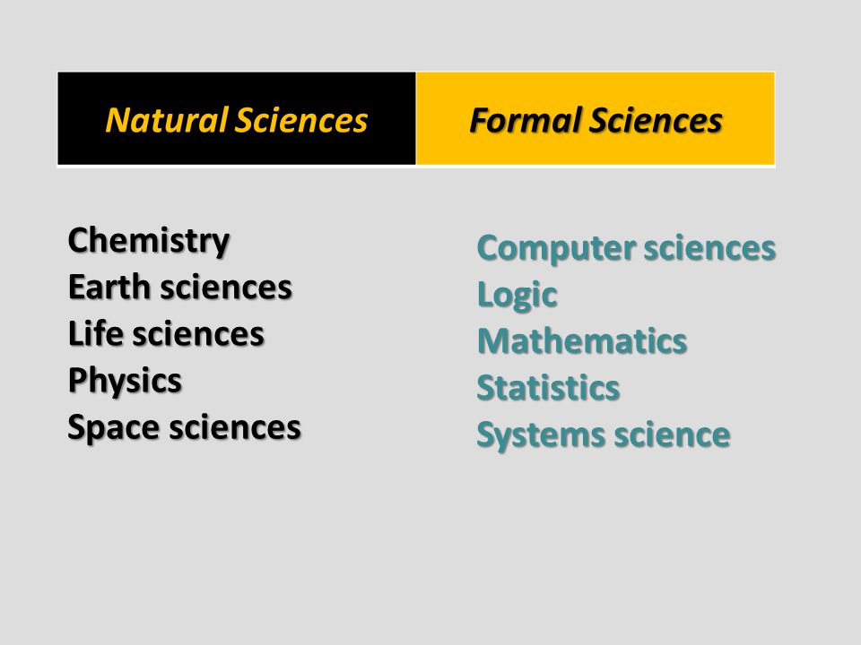 Natural Sciences Formal Sciences. Chemistry. Earth sciences. Life sciences. Physics. Space sciences.