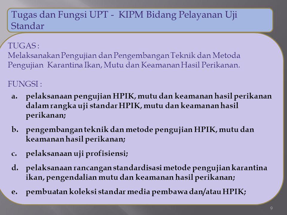 Tugas dan Fungsi UPT - KIPM Bidang Pelayanan Uji Standar