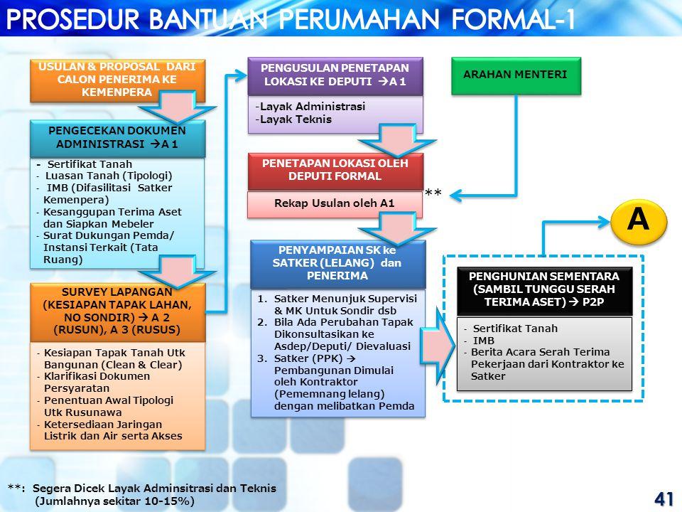 A PROSEDUR BANTUAN PERUMAHAN FORMAL-1 **