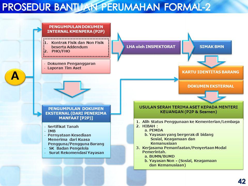 A PROSEDUR BANTUAN PERUMAHAN FORMAL-2