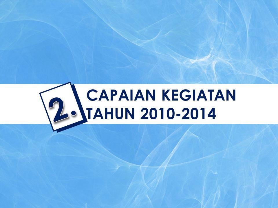 CAPAIAN KEGIATAN TAHUN 2010-2014 2.