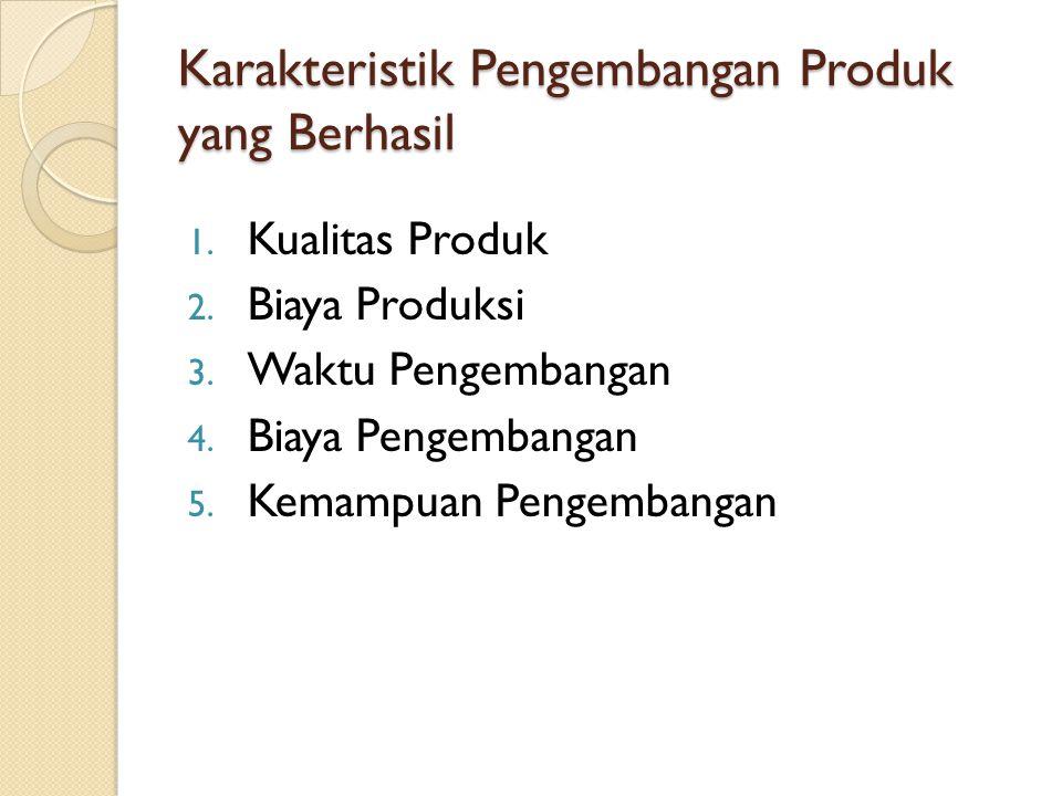 Karakteristik Pengembangan Produk yang Berhasil