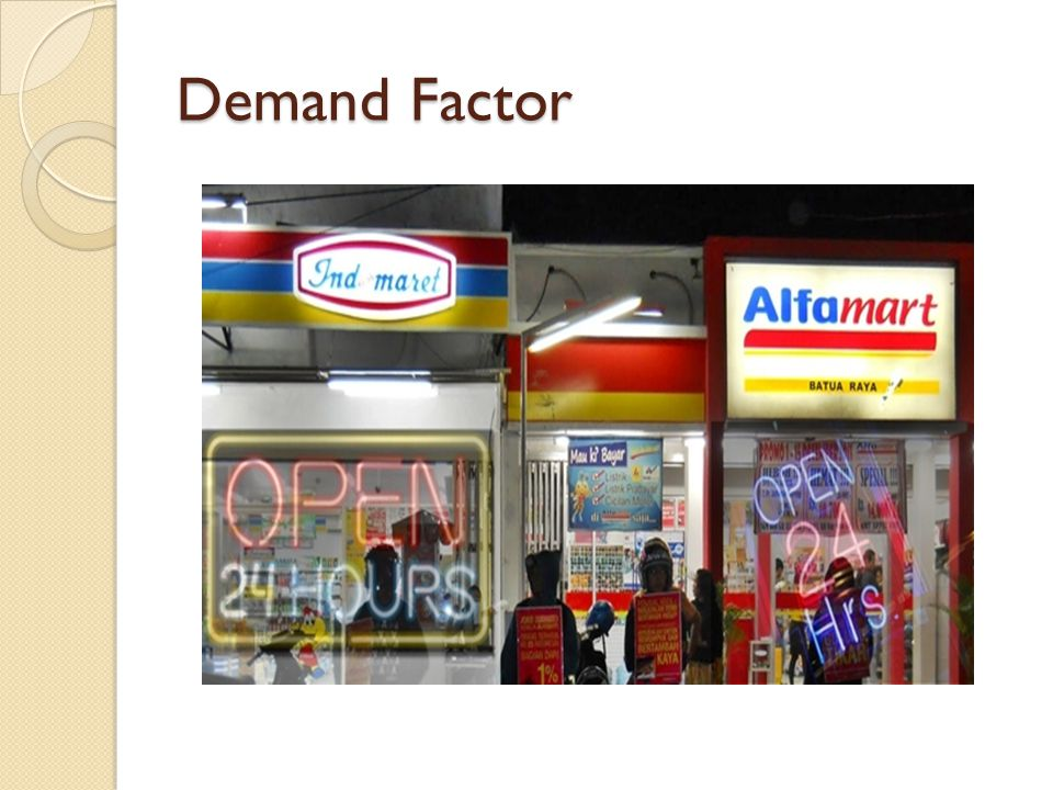 Demand Factor