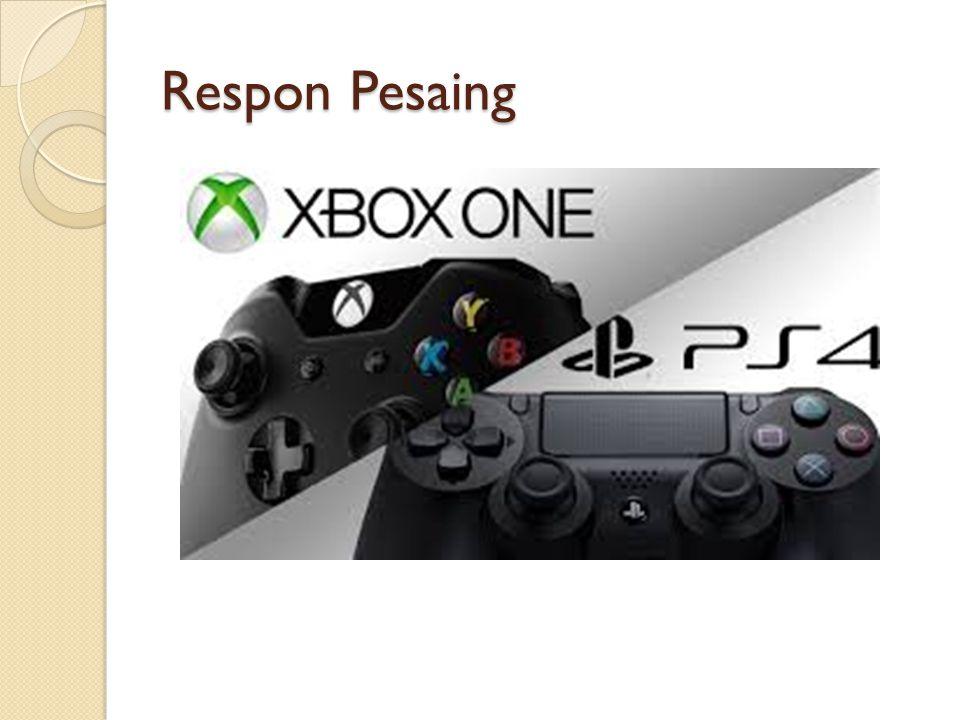 Respon Pesaing