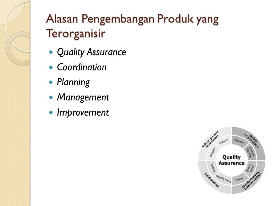 Alasan Pengembangan Produk yang Terorganisir