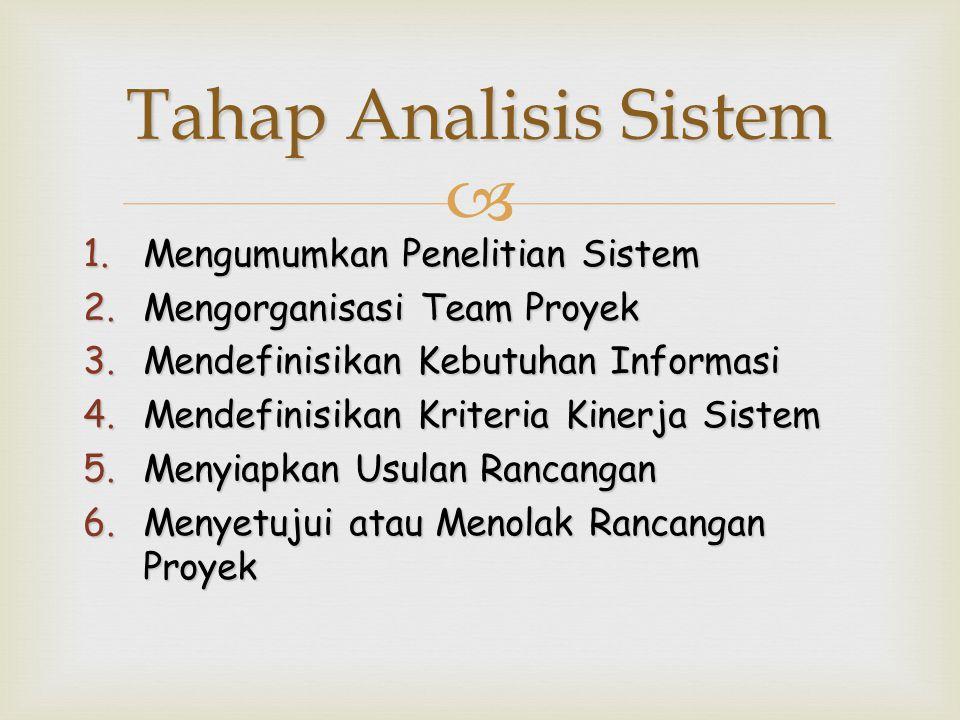 Tahap Analisis Sistem Mengumumkan Penelitian Sistem