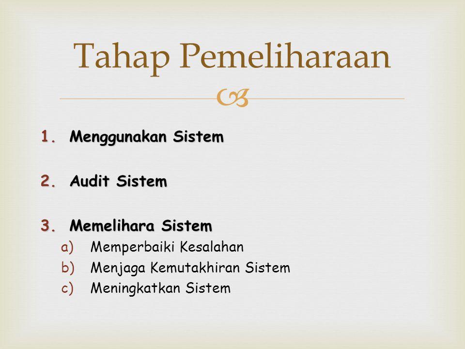 Tahap Pemeliharaan Menggunakan Sistem Audit Sistem Memelihara Sistem