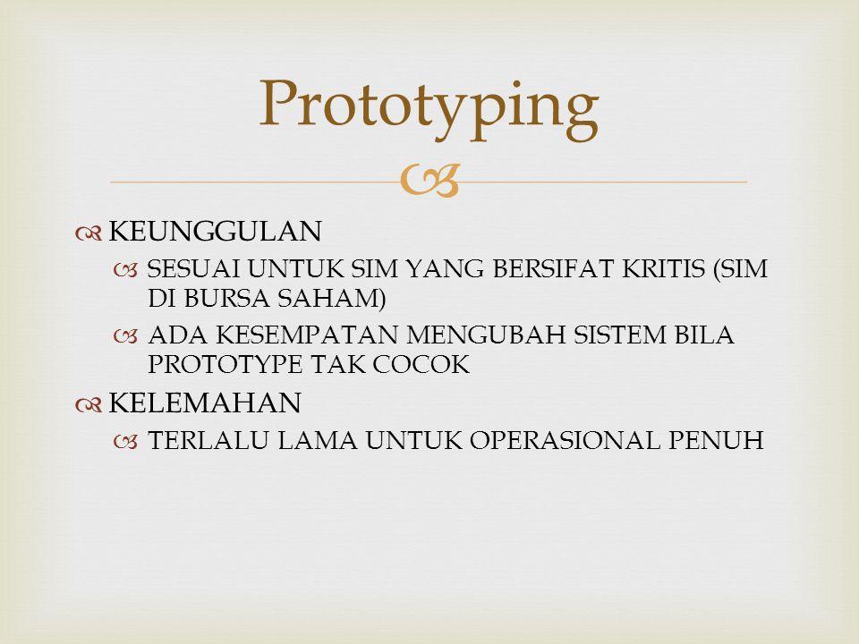 Prototyping KEUNGGULAN KELEMAHAN