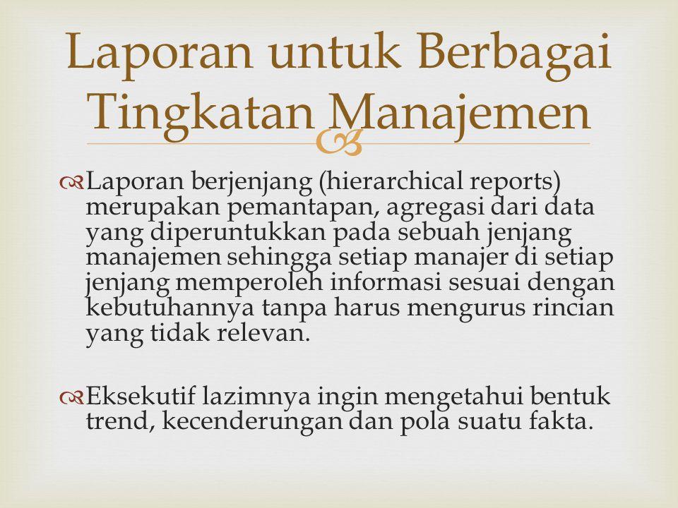 Laporan untuk Berbagai Tingkatan Manajemen