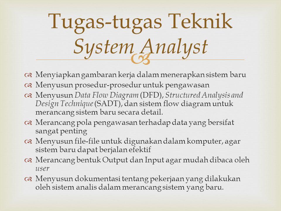 Tugas-tugas Teknik System Analyst