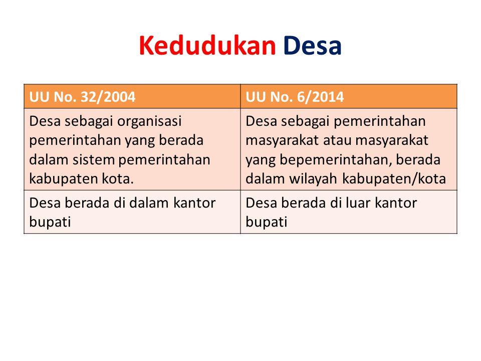 Kedudukan Desa UU No. 32/2004 UU No. 6/2014