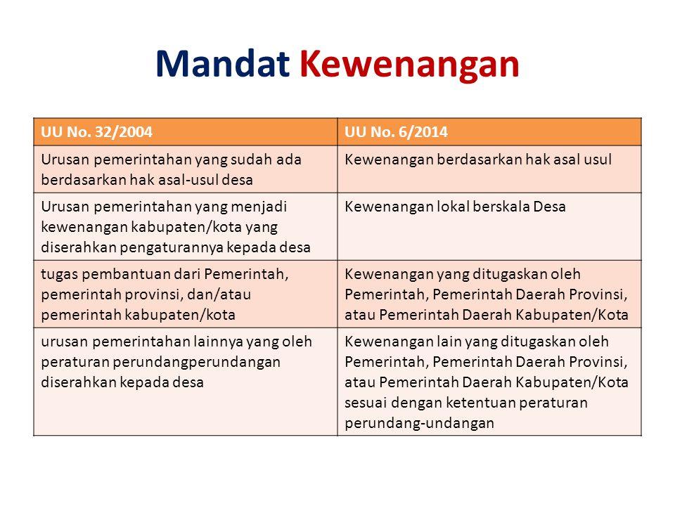 Mandat Kewenangan UU No. 32/2004 UU No. 6/2014