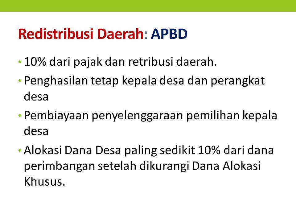 Redistribusi Daerah: APBD