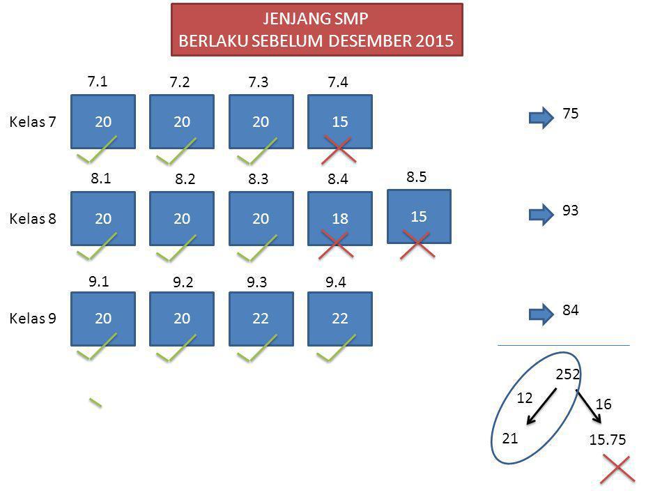 BERLAKU SEBELUM DESEMBER 2015