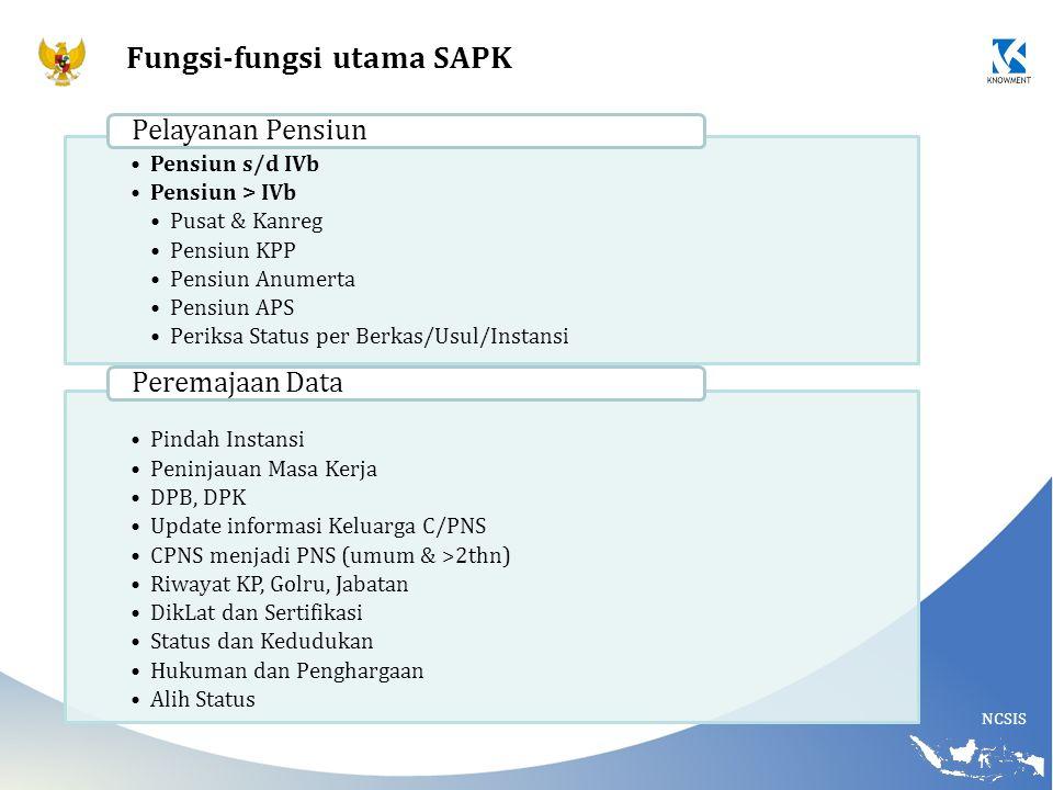 Fungsi-fungsi utama SAPK