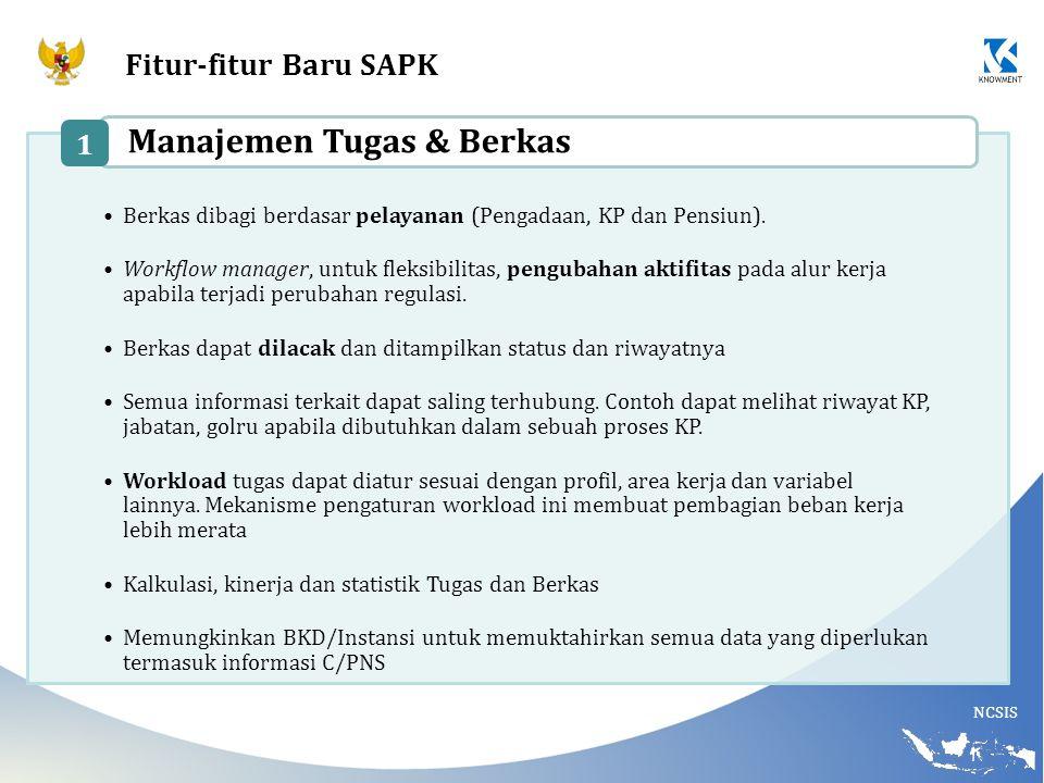Manajemen Tugas & Berkas
