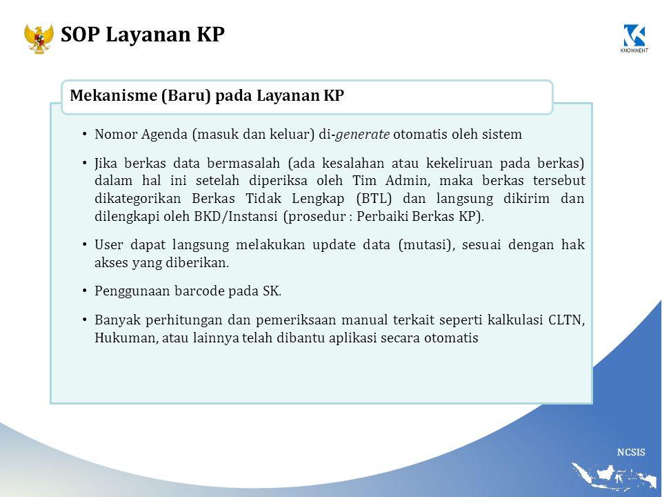 SOP Layanan KP Mekanisme (Baru) pada Layanan KP