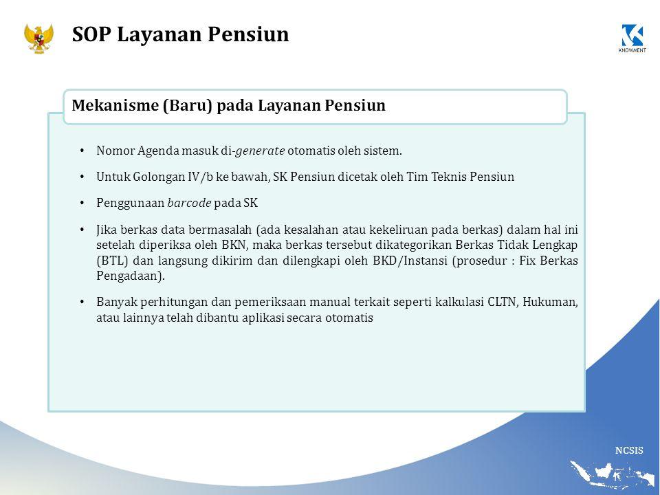 SOP Layanan Pensiun Mekanisme (Baru) pada Layanan Pensiun