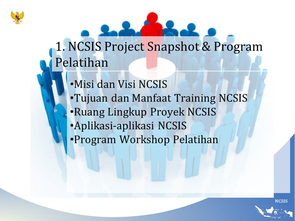 1. NCSIS Project Snapshot & Program Pelatihan